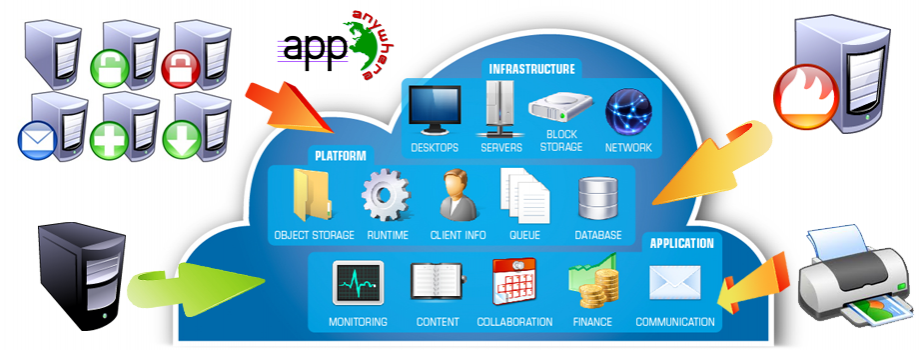 Spectra AppAnywhere – Future of Remote Desktop Technology for Windows